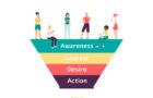 Business Unusual – Use a Marketing Funnel